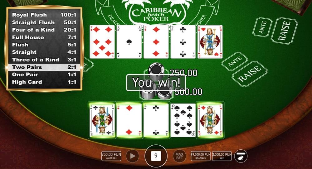 Podstawy poker polska online
